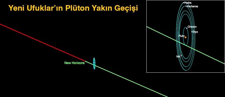 87972197_pluton-yakingecisjpg