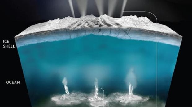 enceladus-Ocean-gayser
